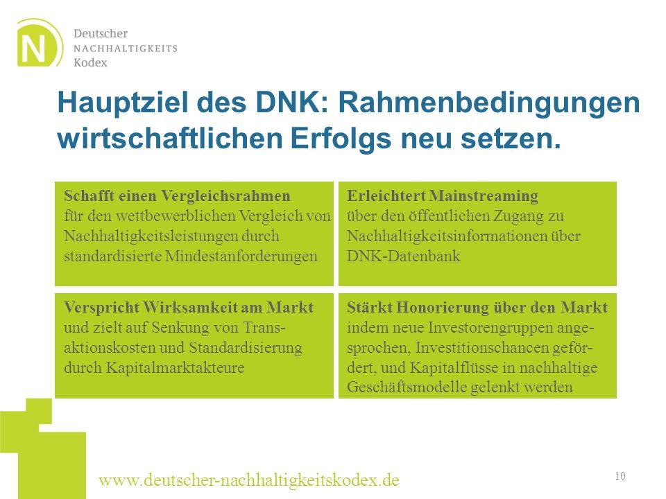 www.deutscher-nachhaltigkeitskodex.de Hauptziel des DNK: Rahmenbedingungen wirtschaftlichen Erfolgs neu setzen. 10 Schafft einen Vergleichsrahmen für