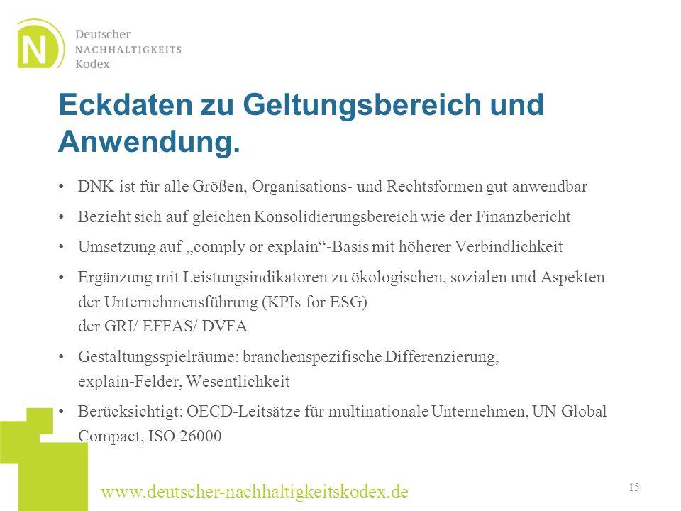 www.deutscher-nachhaltigkeitskodex.de Eckdaten zu Geltungsbereich und Anwendung. DNK ist für alle Größen, Organisations- und Rechtsformen gut anwendba