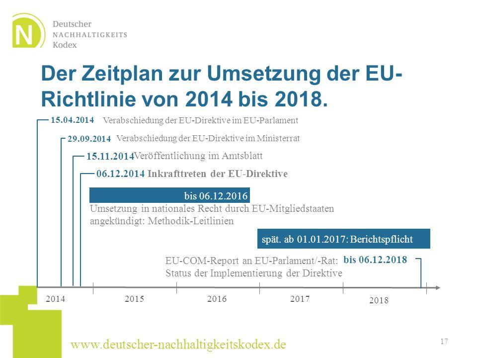www.deutscher-nachhaltigkeitskodex.de spät. ab 01.01.2017: Berichtspflicht Der Zeitplan zur Umsetzung der EU- Richtlinie von 2014 bis 2018. Verabschie