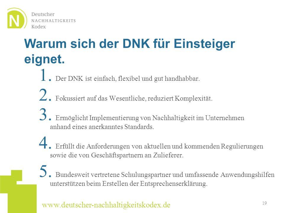www.deutscher-nachhaltigkeitskodex.de Warum sich der DNK für Einsteiger eignet. 19 1. Der DNK ist einfach, flexibel und gut handhabbar. 2. Fokussiert