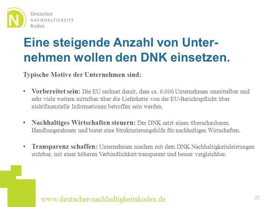 www.deutscher-nachhaltigkeitskodex.de Eine steigende Anzahl von Unter- nehmen wollen den DNK einsetzen. 22 Typische Motive der Unternehmen sind: Vorbe