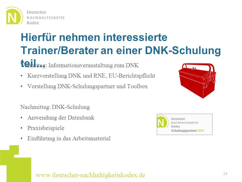 www.deutscher-nachhaltigkeitskodex.de Vormittag: Informationsveranstaltung zum DNK Kurzvorstellung DNK und RNE, EU-Berichtspflicht Vorstellung DNK-Sch