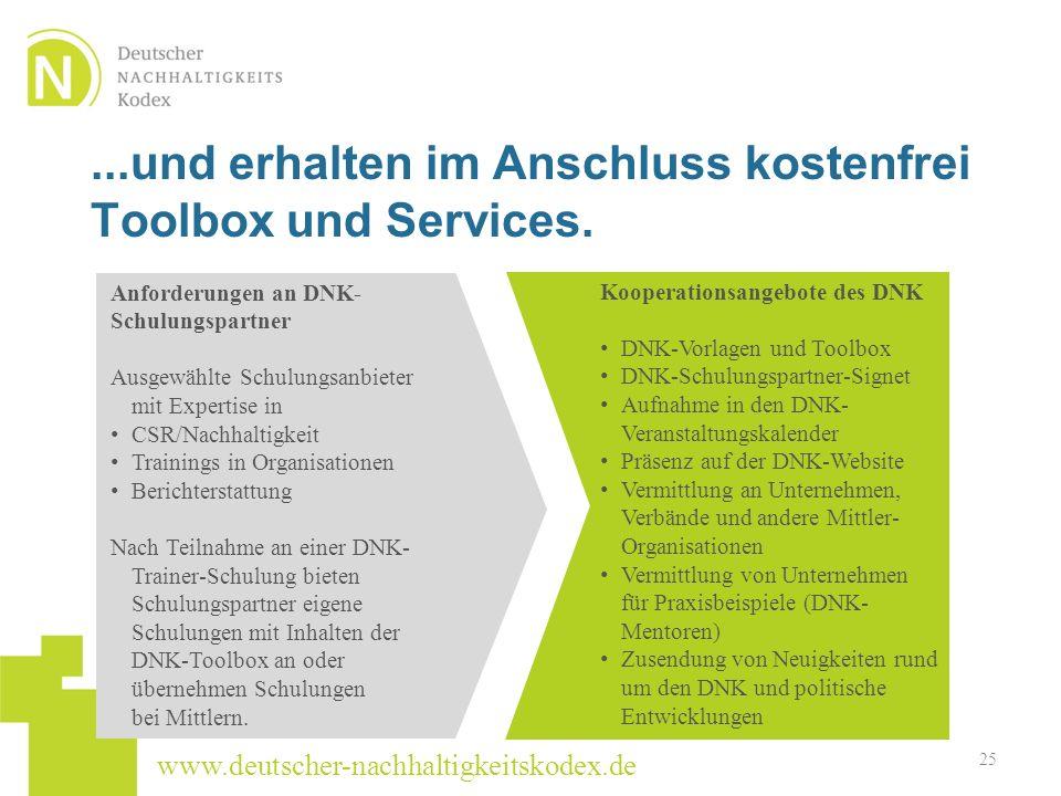 www.deutscher-nachhaltigkeitskodex.de...und erhalten im Anschluss kostenfrei Toolbox und Services. 25 Kooperationsangebote des DNK DNK-Vorlagen und To