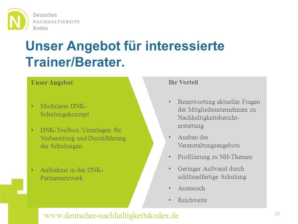 www.deutscher-nachhaltigkeitskodex.de Unser Angebot für interessierte Trainer/Berater. 31 Ihr Vorteil Beantwortung aktueller Fragen der Mitgliedsunter
