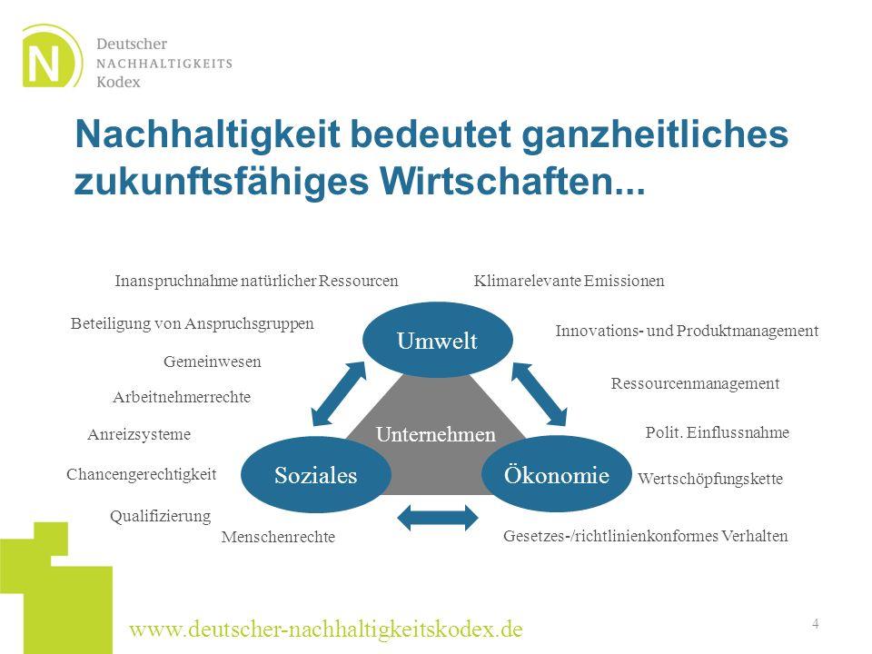 www.deutscher-nachhaltigkeitskodex.de Unternehmen Nachhaltigkeit bedeutet ganzheitliches zukunftsfähiges Wirtschaften... 4 Umwelt Soziales Ökonomie We