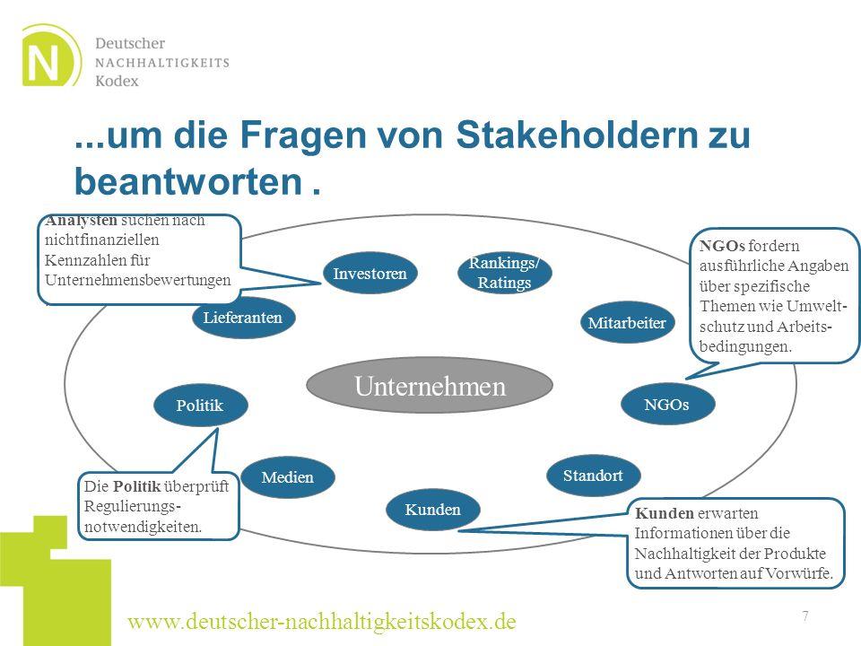 www.deutscher-nachhaltigkeitskodex.de...um die Fragen von Stakeholdern zu beantworten. Unternehmen Politik Medien Kunden Standort Investoren Rankings/