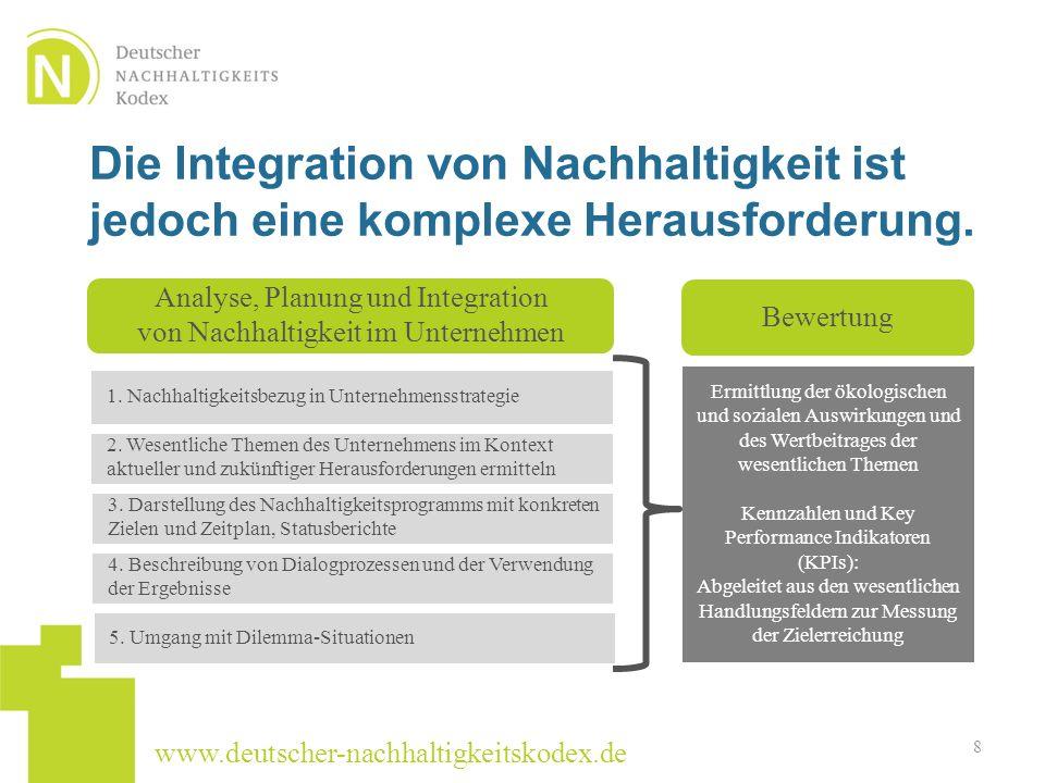 www.deutscher-nachhaltigkeitskodex.de Die Integration von Nachhaltigkeit ist jedoch eine komplexe Herausforderung. 8 1. Nachhaltigkeitsbezug in Untern