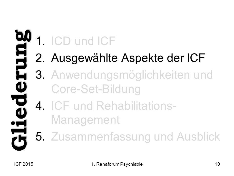 ICF 201510 1.ICD und ICF 2.Ausgewählte Aspekte der ICF 3.Anwendungsmöglichkeiten und Core-Set-Bildung 4.ICF und Rehabilitations- Management 5.Zusammen