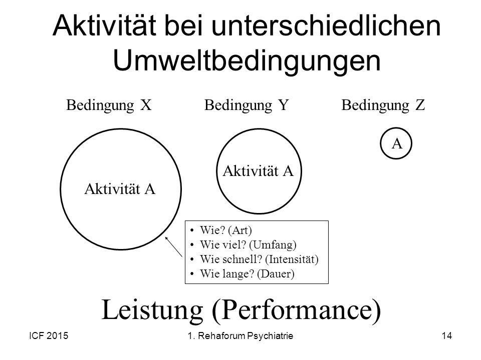 ICF 201514 Aktivität bei unterschiedlichen Umweltbedingungen Leistung (Performance) Bedingung X Aktivität A Bedingung Y Aktivität A Bedingung Z A Wie?