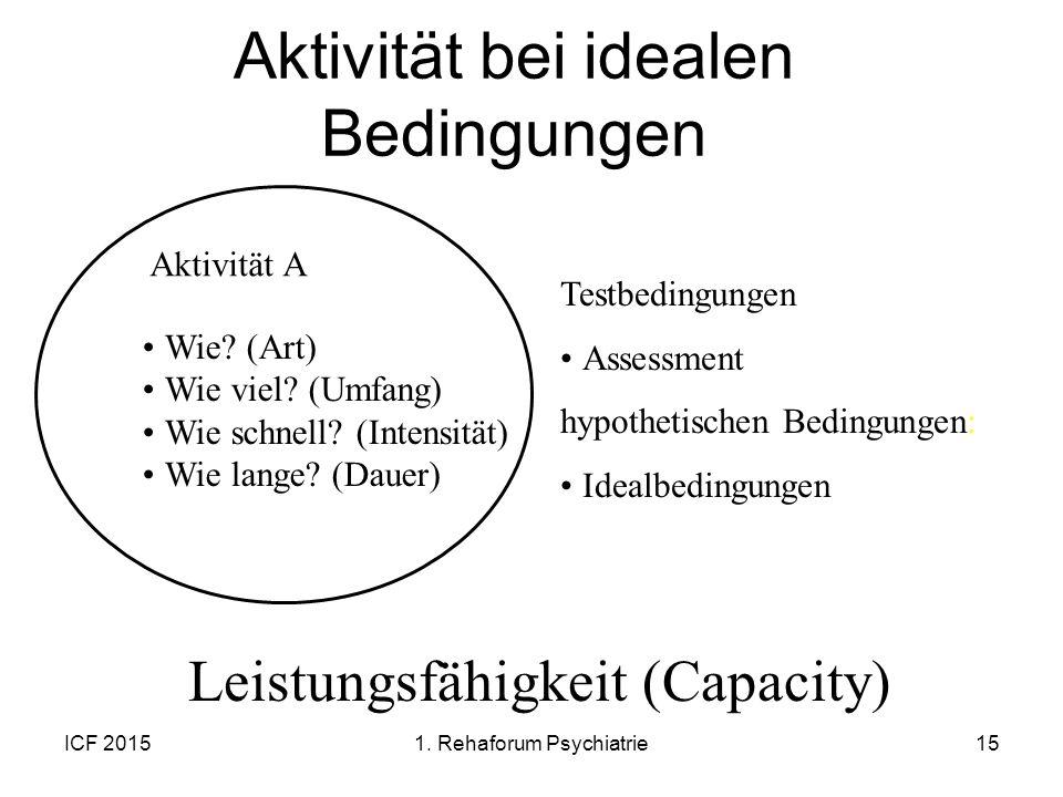 ICF 201515 Aktivität bei idealen Bedingungen Testbedingungen Assessment hypothetischen Bedingungen: Idealbedingungen Leistungsfähigkeit (Capacity) Akt