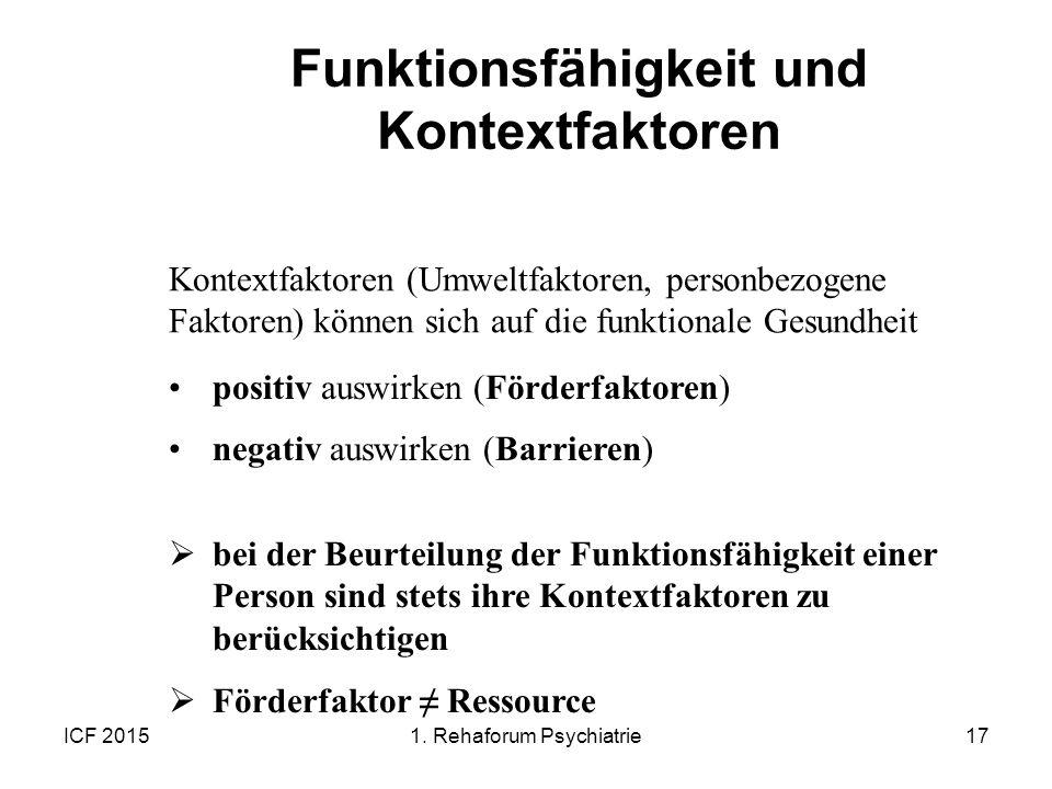ICF 201517 Funktionsfähigkeit und Kontextfaktoren Kontextfaktoren (Umweltfaktoren, personbezogene Faktoren) können sich auf die funktionale Gesundheit