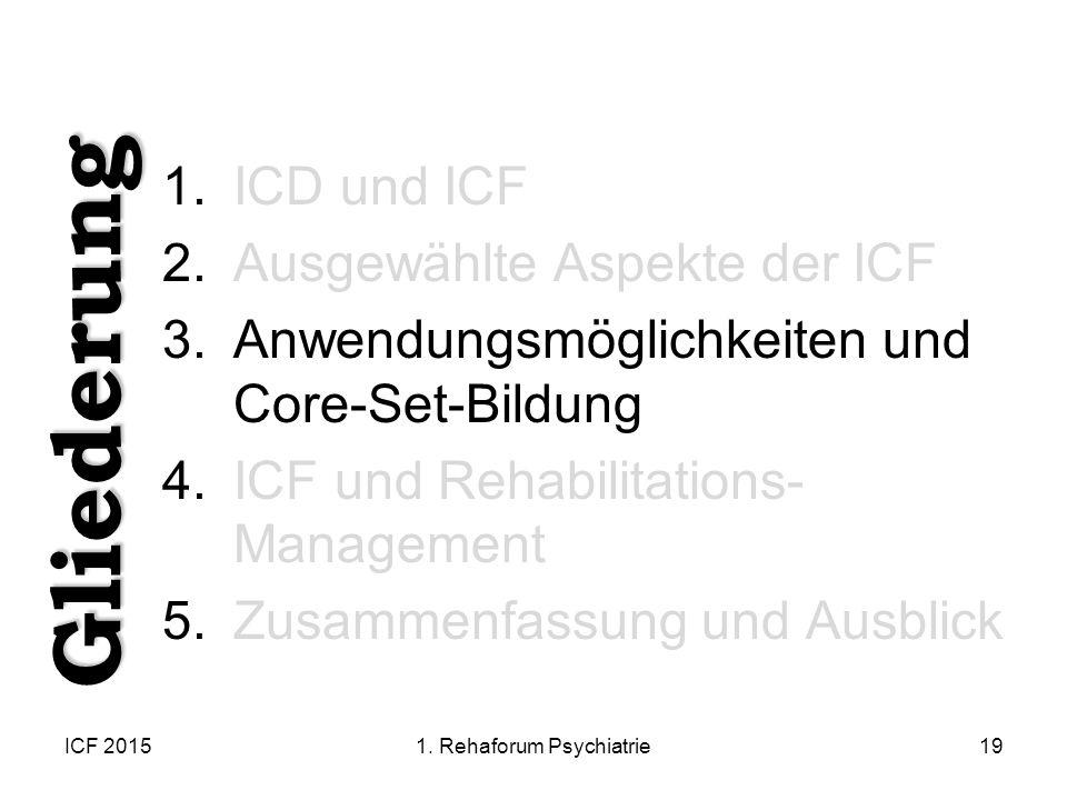 ICF 201519 1.ICD und ICF 2.Ausgewählte Aspekte der ICF 3.Anwendungsmöglichkeiten und Core-Set-Bildung 4.ICF und Rehabilitations- Management 5.Zusammen