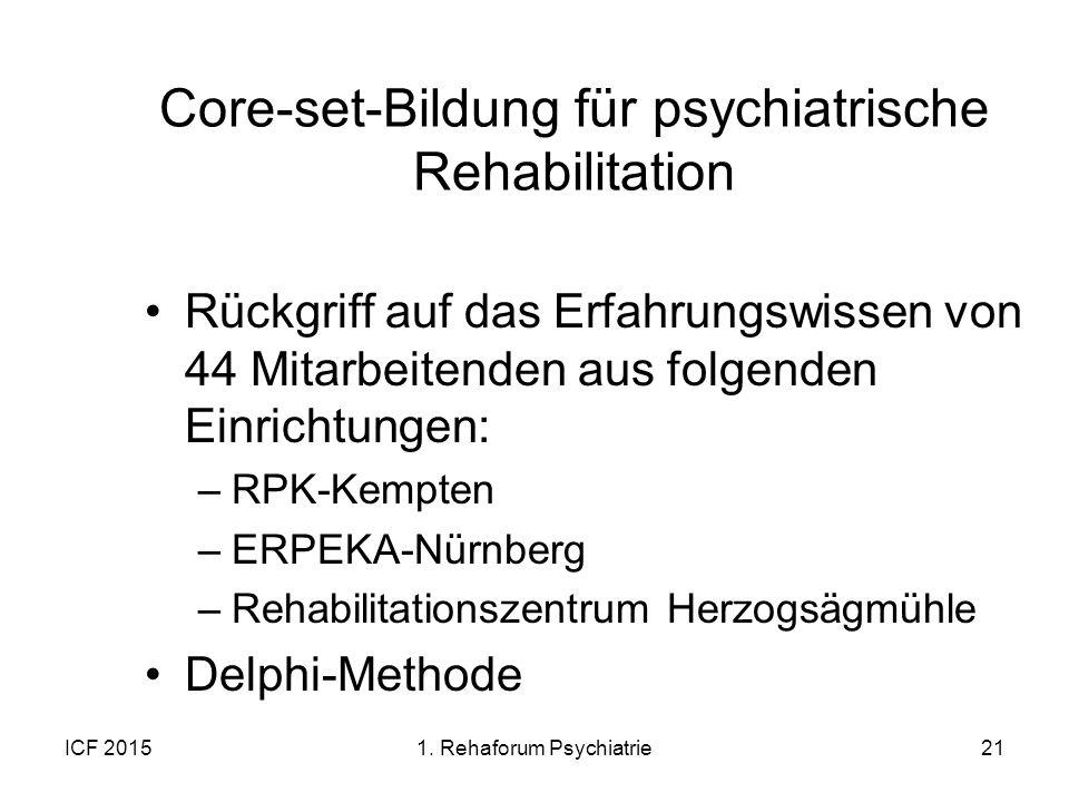 ICF 201521 Core-set-Bildung für psychiatrische Rehabilitation Rückgriff auf das Erfahrungswissen von 44 Mitarbeitenden aus folgenden Einrichtungen: –R