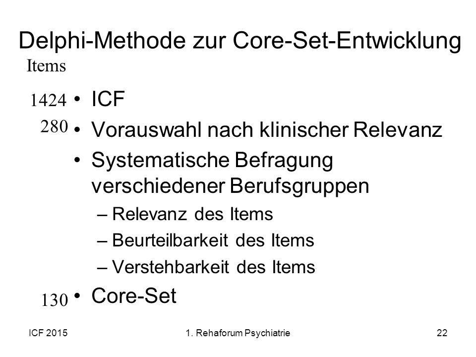 ICF 201522 Delphi-Methode zur Core-Set-Entwicklung ICF Vorauswahl nach klinischer Relevanz Systematische Befragung verschiedener Berufsgruppen –Releva