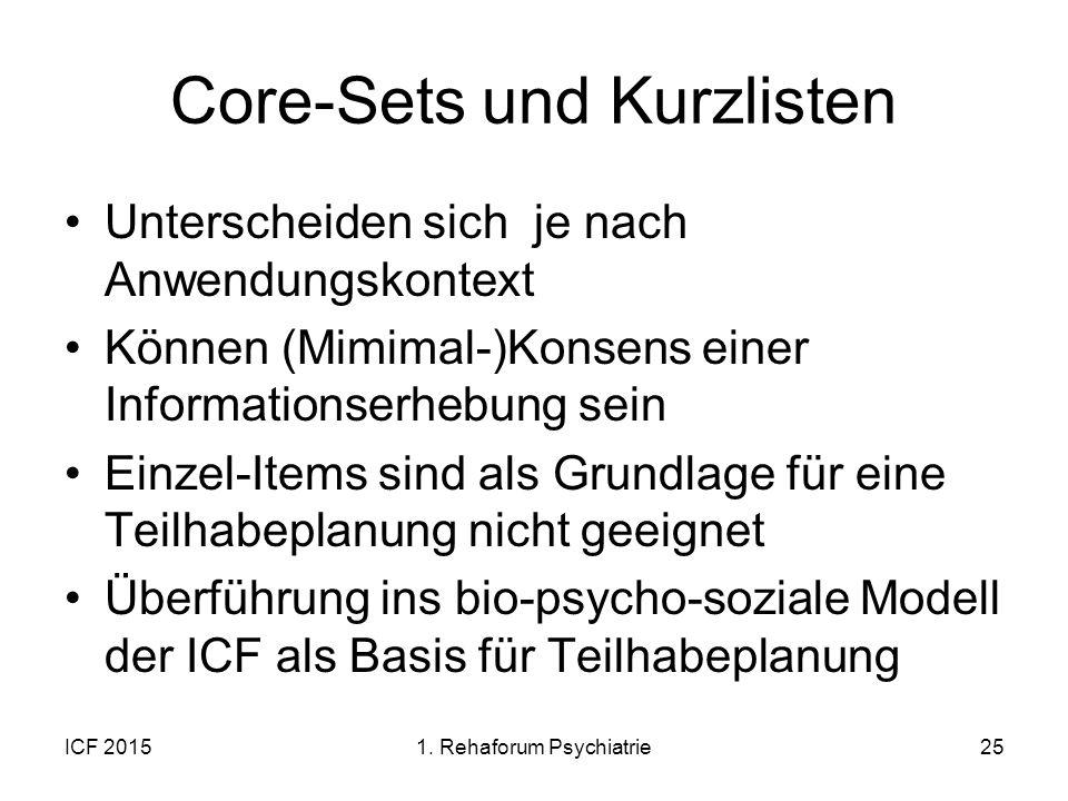 ICF 201525 Core-Sets und Kurzlisten Unterscheiden sich je nach Anwendungskontext Können (Mimimal-)Konsens einer Informationserhebung sein Einzel-Items