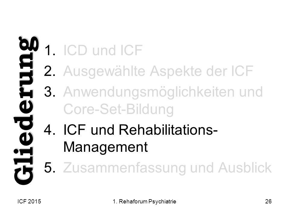 ICF 201526 1.ICD und ICF 2.Ausgewählte Aspekte der ICF 3.Anwendungsmöglichkeiten und Core-Set-Bildung 4.ICF und Rehabilitations- Management 5.Zusammen
