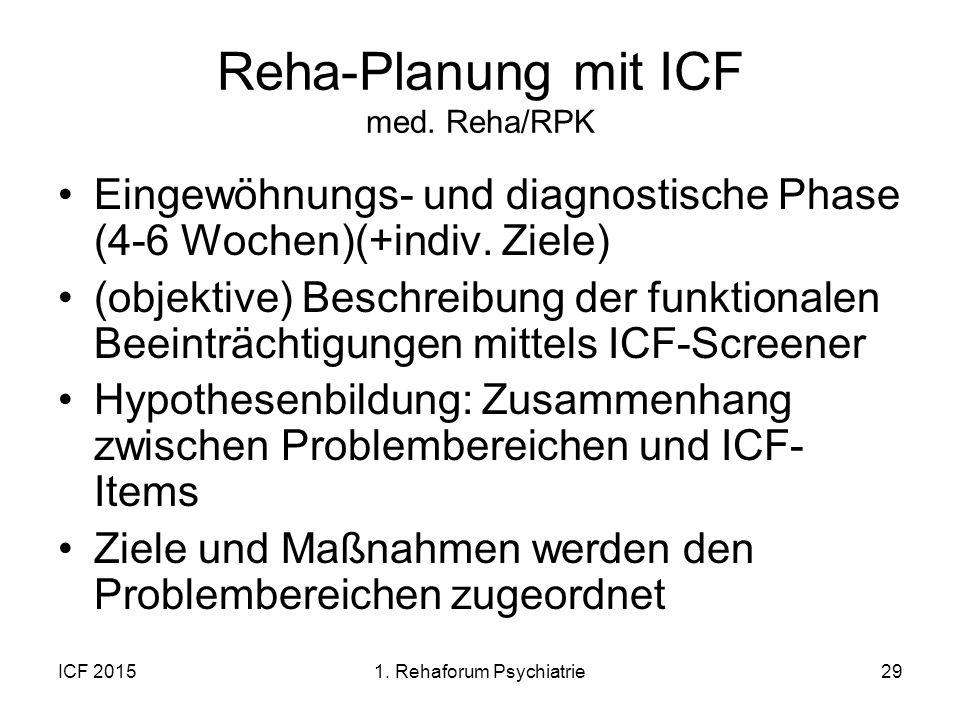 ICF 201529 Reha-Planung mit ICF med. Reha/RPK Eingewöhnungs- und diagnostische Phase (4-6 Wochen)(+indiv. Ziele) (objektive) Beschreibung der funktion