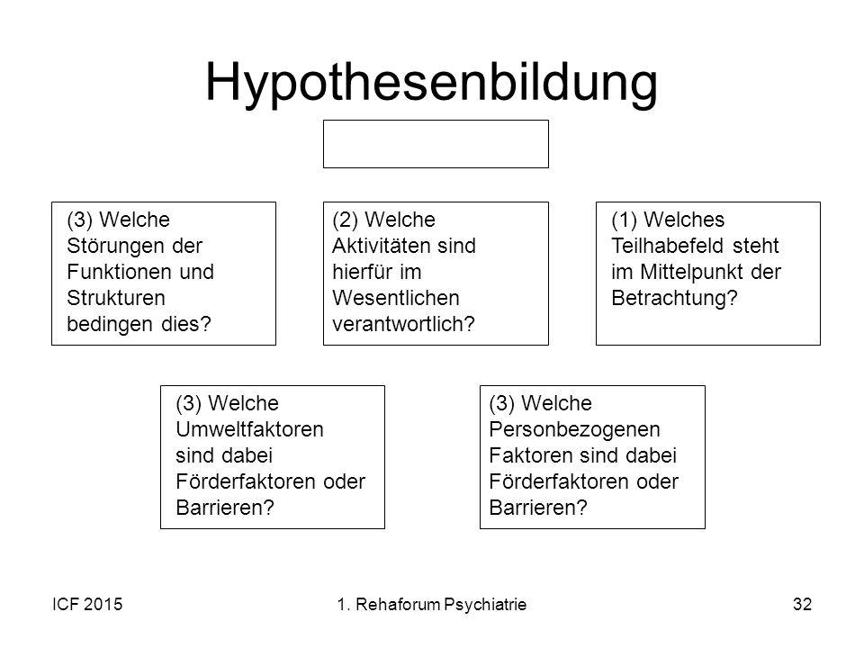 ICF 201532 Hypothesenbildung (1) Welches Teilhabefeld steht im Mittelpunkt der Betrachtung? (2) Welche Aktivitäten sind hierfür im Wesentlichen verant