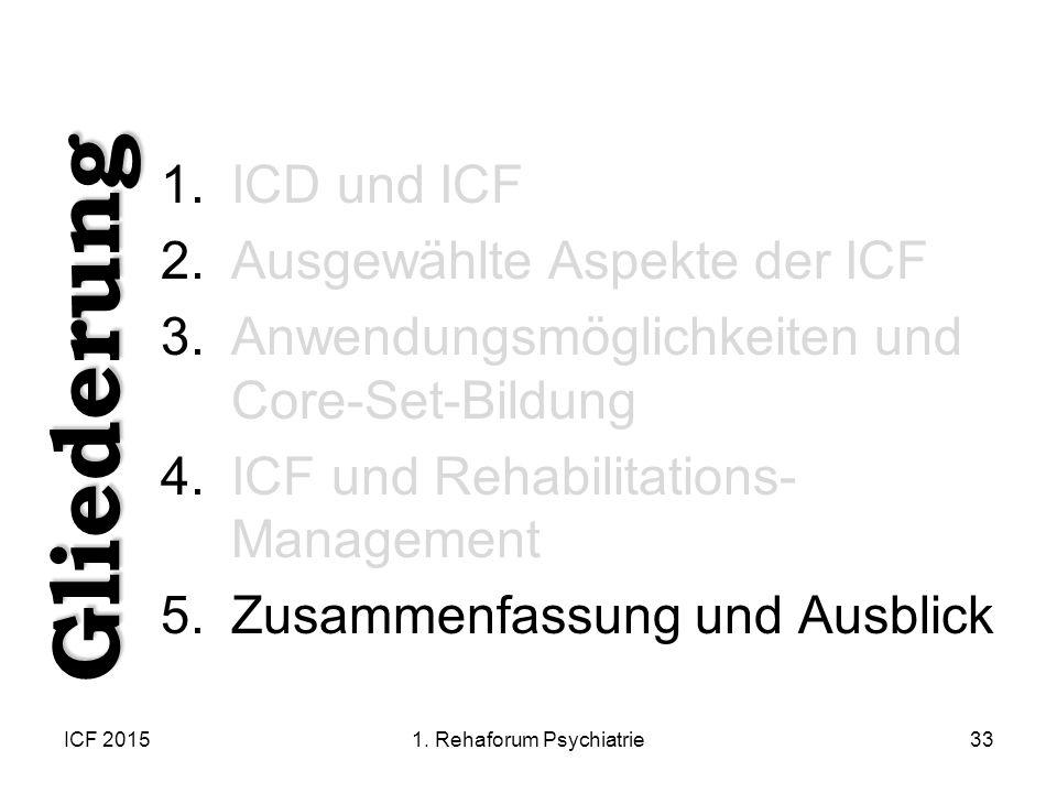 ICF 201533 1.ICD und ICF 2.Ausgewählte Aspekte der ICF 3.Anwendungsmöglichkeiten und Core-Set-Bildung 4.ICF und Rehabilitations- Management 5.Zusammen