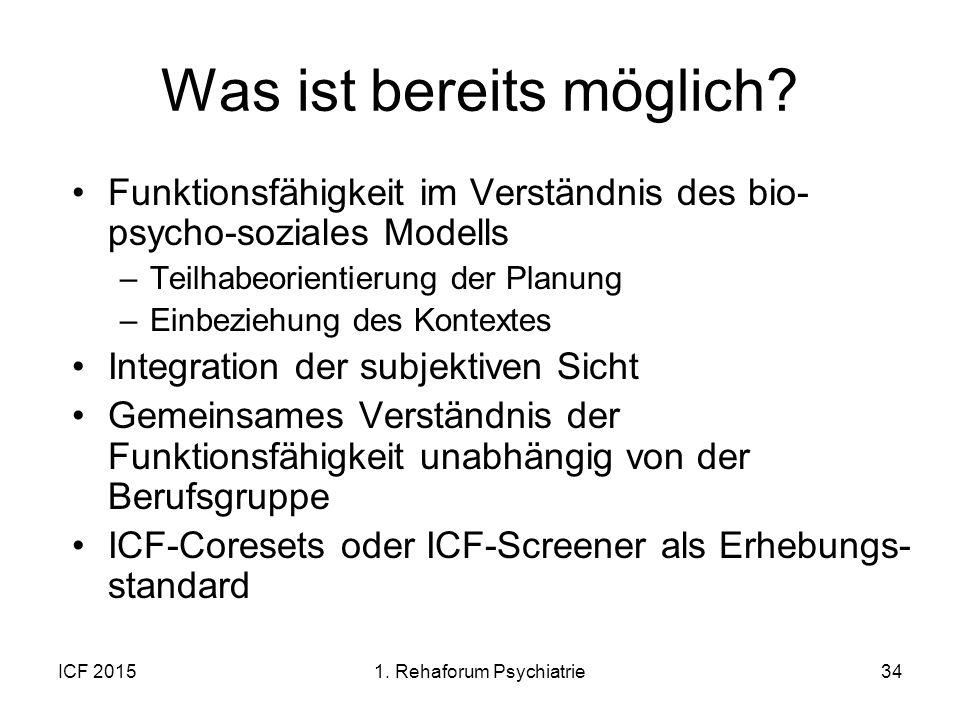 ICF 201534 Was ist bereits möglich? Funktionsfähigkeit im Verständnis des bio- psycho-soziales Modells –Teilhabeorientierung der Planung –Einbeziehung