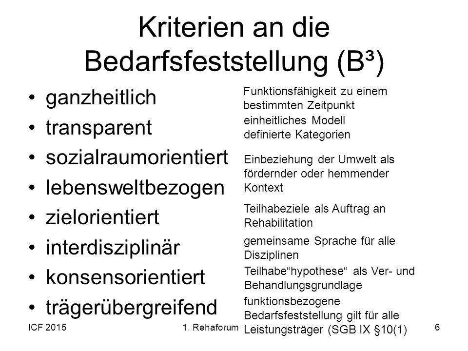 Kriterien an die Bedarfsfeststellung (B³) ganzheitlich transparent sozialraumorientiert lebensweltbezogen zielorientiert interdisziplinär konsensorien