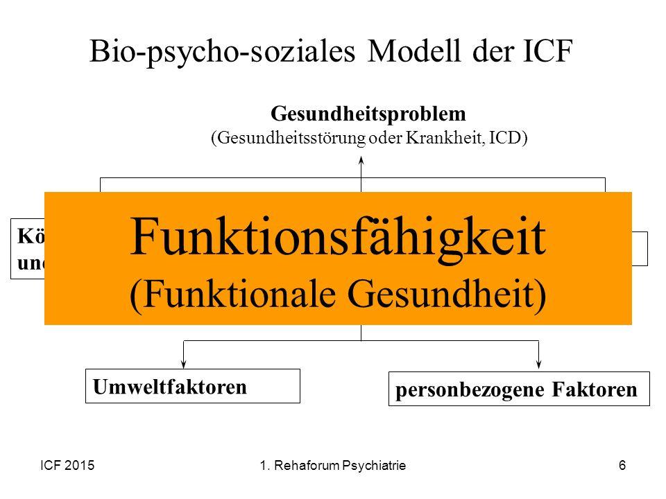 ICF 20156 Körperfunktionen und -strukturen AktivitätenTeilhabe Gesundheitsproblem (Gesundheitsstörung oder Krankheit, ICD) Umweltfaktoren personbezoge