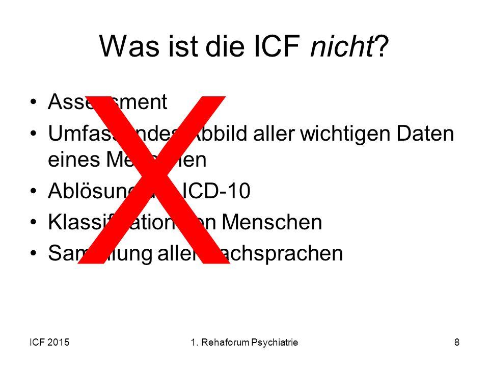 Was ist die ICF nicht? Assessment Umfassendes Abbild aller wichtigen Daten eines Menschen Ablösung der ICD-10 Klassifikation von Menschen Sammlung all