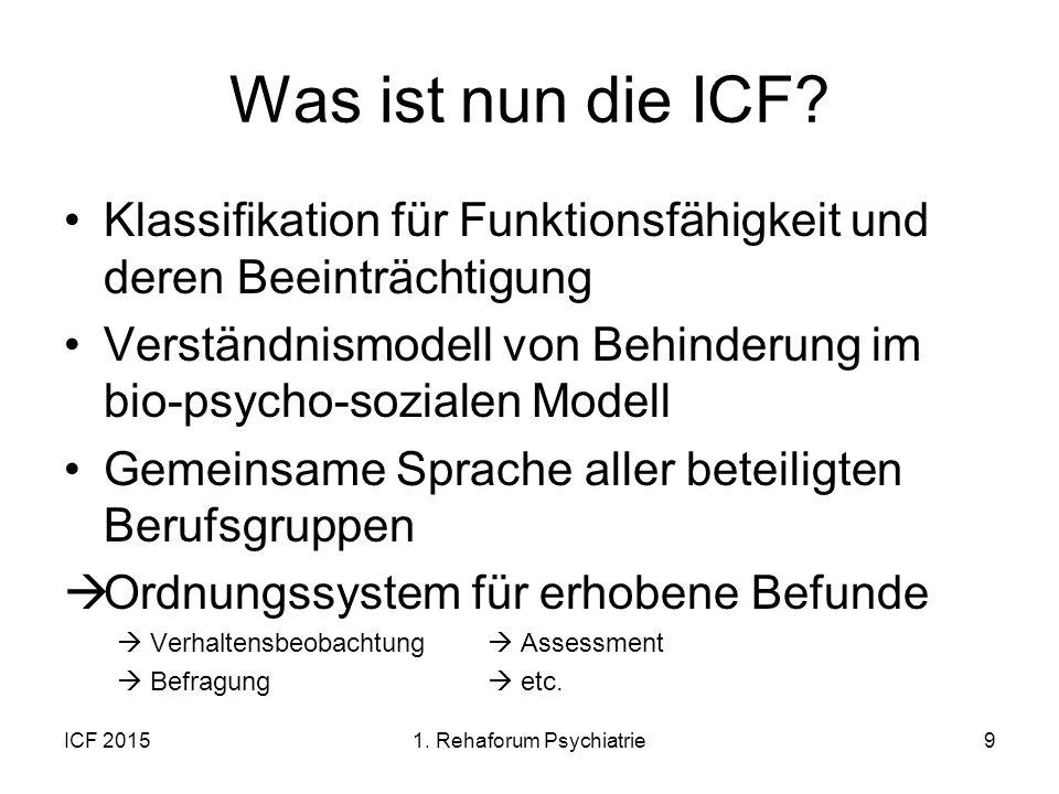 Was ist nun die ICF? Klassifikation für Funktionsfähigkeit und deren Beeinträchtigung Verständnismodell von Behinderung im bio-psycho-sozialen Modell