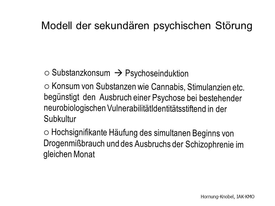 Modell der sekundären psychischen Störung  Substanzkonsum  Psychoseinduktion  Konsum von Substanzen wie Cannabis, Stimulanzien etc. begünstigt den