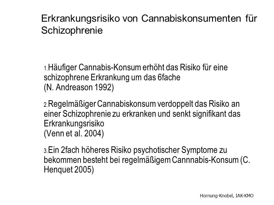 1. Häufiger Cannabis-Konsum erhöht das Risiko für eine schizophrene Erkrankung um das 6fache (N. Andreason 1992) 2. Regelmäßiger Cannabiskonsum verdop