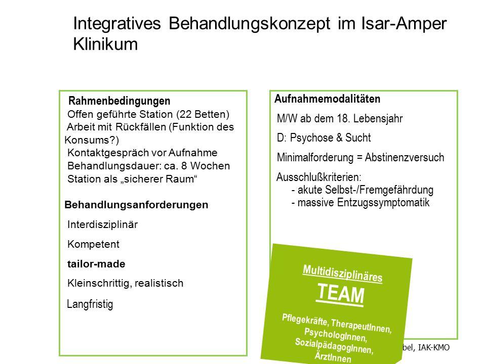 Hornung-Knobel, IAK-KMO Integratives Behandlungskonzept im Isar-Amper Klinikum Rahmenbedingungen Offen geführte Station (22 Betten) Arbeit mit Rückfäl