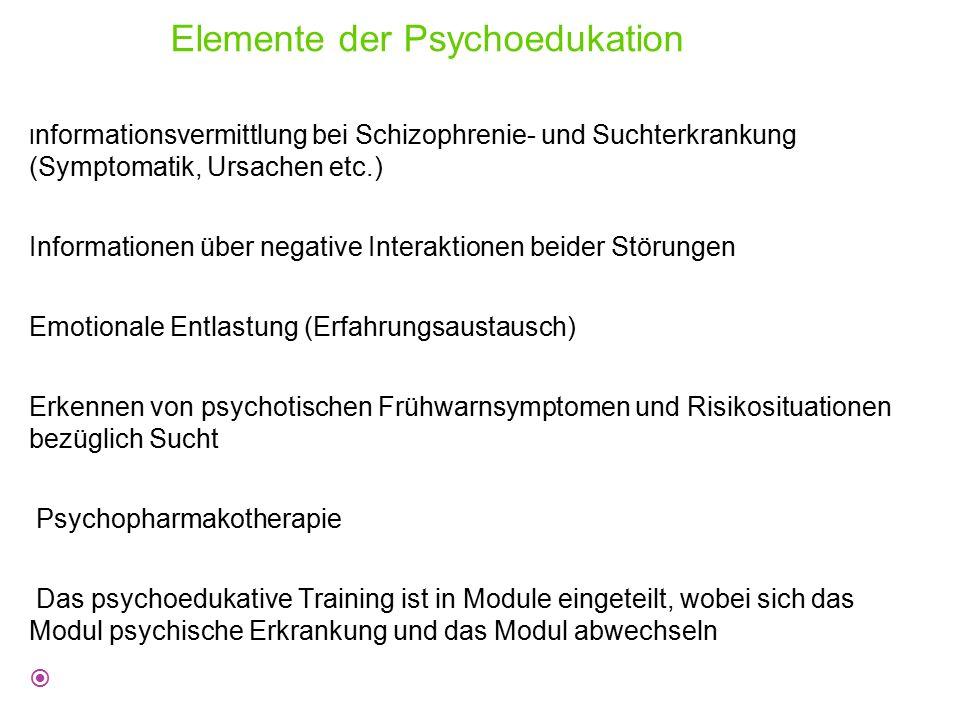 Elemente der Psychoedukation I nformationsvermittlung bei Schizophrenie- und Suchterkrankung (Symptomatik, Ursachen etc.) Informationen über negative