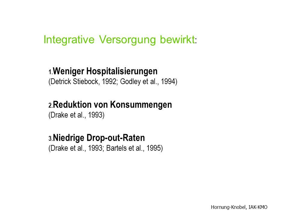 Hornung-Knobel, IAK-KMO Integrative Versorgung bewirkt : 1. Weniger Hospitalisierungen (Detrick Stiebock, 1992; Godley et al., 1994) 2. Reduktion von