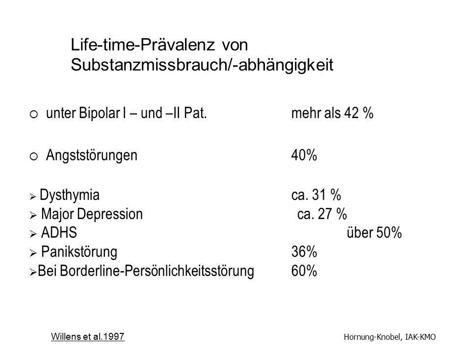  unter Bipolar I – und –II Pat. mehr als 42 %  Angststörungen 40%  Dysthymia ca. 31 %  Major Depression ca. 27 %  ADHS über 50%  Panikstörung 36