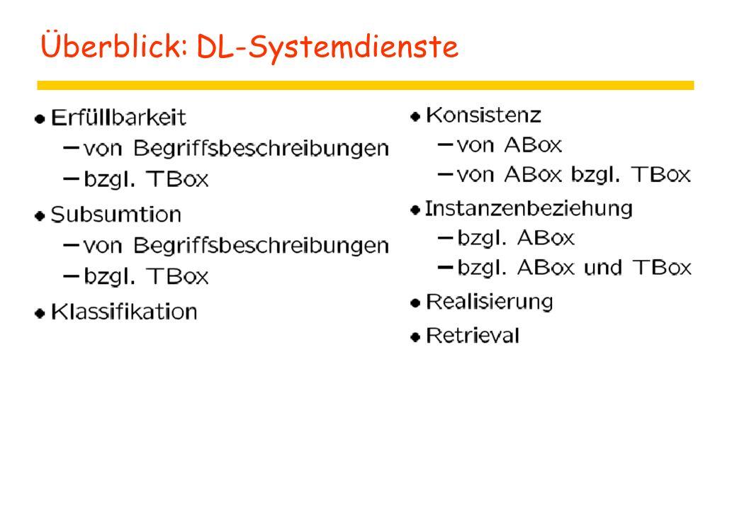 Überblick: DL-Systemdienste