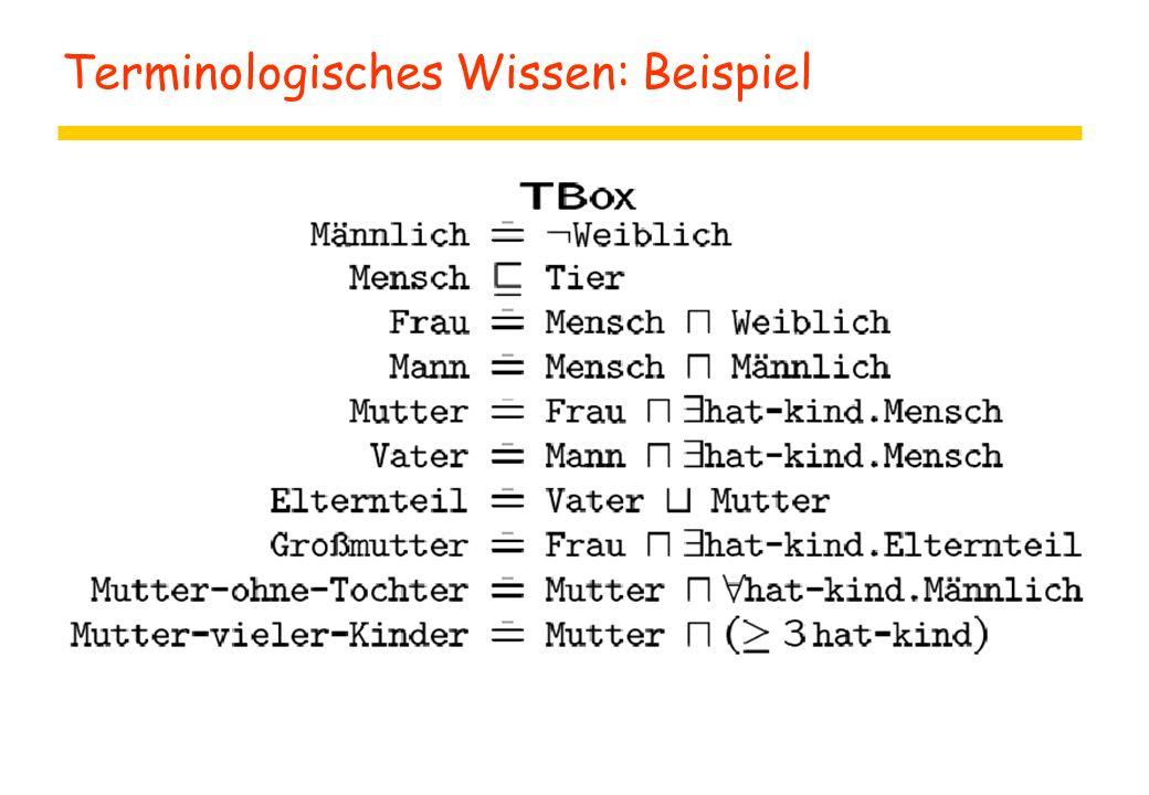 Terminologisches Wissen: Beispiel