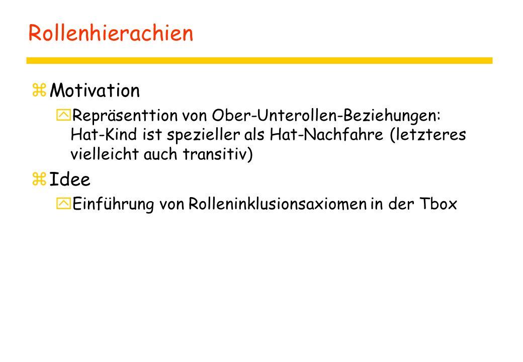 Rollenhierachien zMotivation yRepräsenttion von Ober-Unterollen-Beziehungen: Hat-Kind ist spezieller als Hat-Nachfahre (letzteres vielleicht auch transitiv) zIdee yEinführung von Rolleninklusionsaxiomen in der Tbox