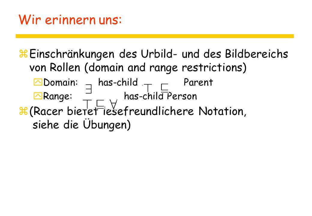 Wir erinnern uns: zEinschränkungen des Urbild- und des Bildbereichs von Rollen (domain and range restrictions) yDomain: has-child.