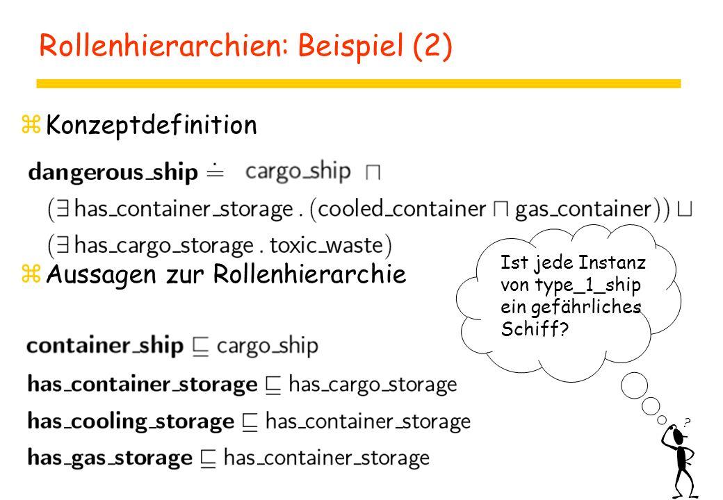 Rollenhierarchien: Beispiel (2) zKonzeptdefinition zAussagen zur Rollenhierarchie Ist jede Instanz von type_1_ship ein gefährliches Schiff
