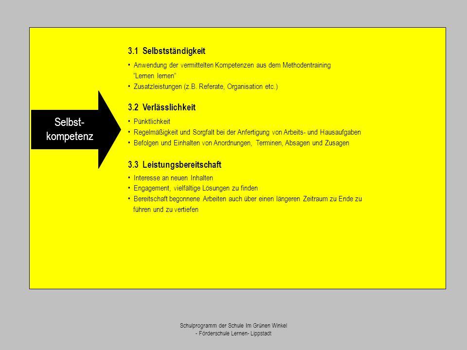 Schulprogramm der Schule Im Grünen Winkel - Förderschule Lernen- Lippstadt Selbst- kompetenz 3.1 Selbstständigkeit Anwendung der vermittelten Kompeten
