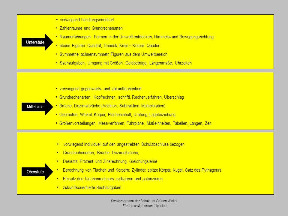 Schulprogramm der Schule Im Grünen Winkel - Förderschule Lernen- Lippstadt Unterstufe Mittelstufe Oberstufe vorwiegend handlungsorientiert Zahlenräume