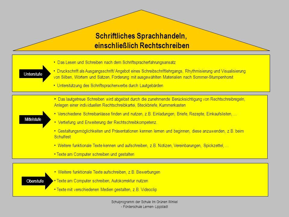 Schulprogramm der Schule Im Grünen Winkel - Förderschule Lernen- Lippstadt Schriftliches Sprachhandeln, einschließlich Rechtschreiben Unterstufe Das L