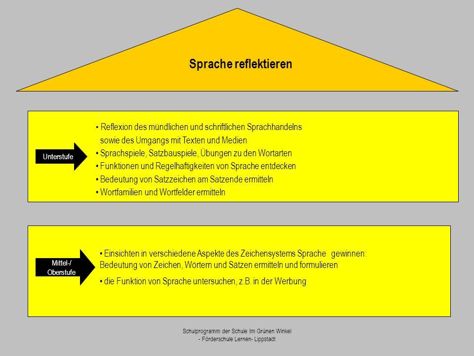 Schulprogramm der Schule Im Grünen Winkel - Förderschule Lernen- Lippstadt Sprache reflektieren Unterstufe Mittel-/ Oberstufe Reflexion des mündlichen