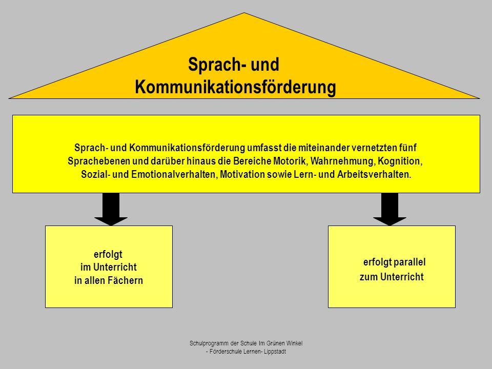Schulprogramm der Schule Im Grünen Winkel - Förderschule Lernen- Lippstadt Sprach- und Kommunikationsförderung umfasst die miteinander vernetzten fünf