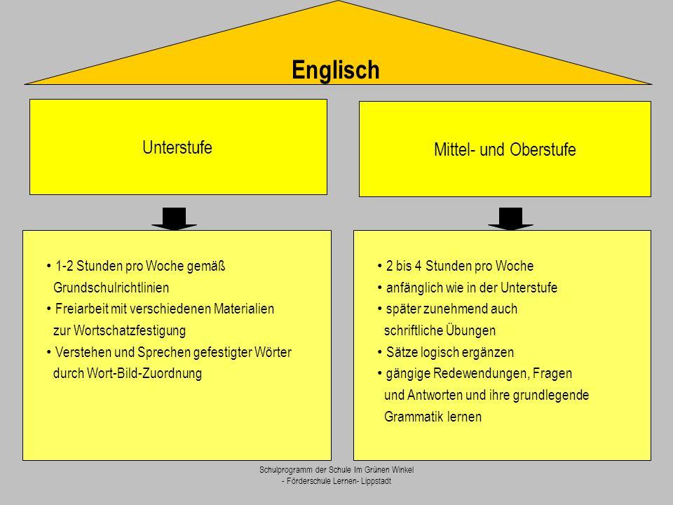 Schulprogramm der Schule Im Grünen Winkel - Förderschule Lernen- Lippstadt Englisch Unterstufe Mittel- und Oberstufe 1-2 Stunden pro Woche gemäß Grund