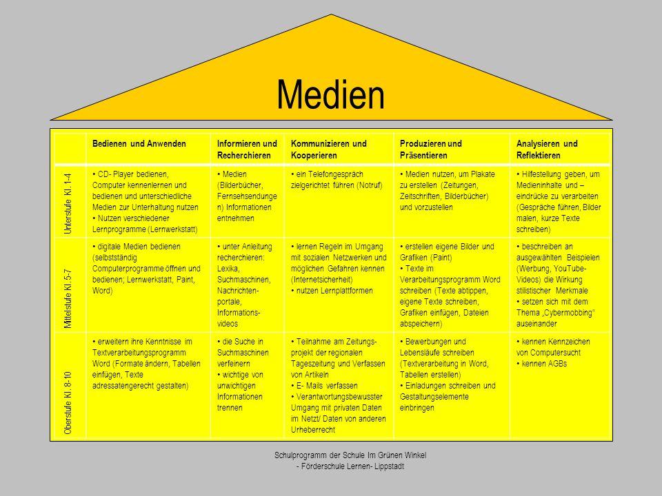 Medien Bedienen und AnwendenInformieren und Recherchieren Kommunizieren und Kooperieren Produzieren und Präsentieren Analysieren und Reflektieren Unte