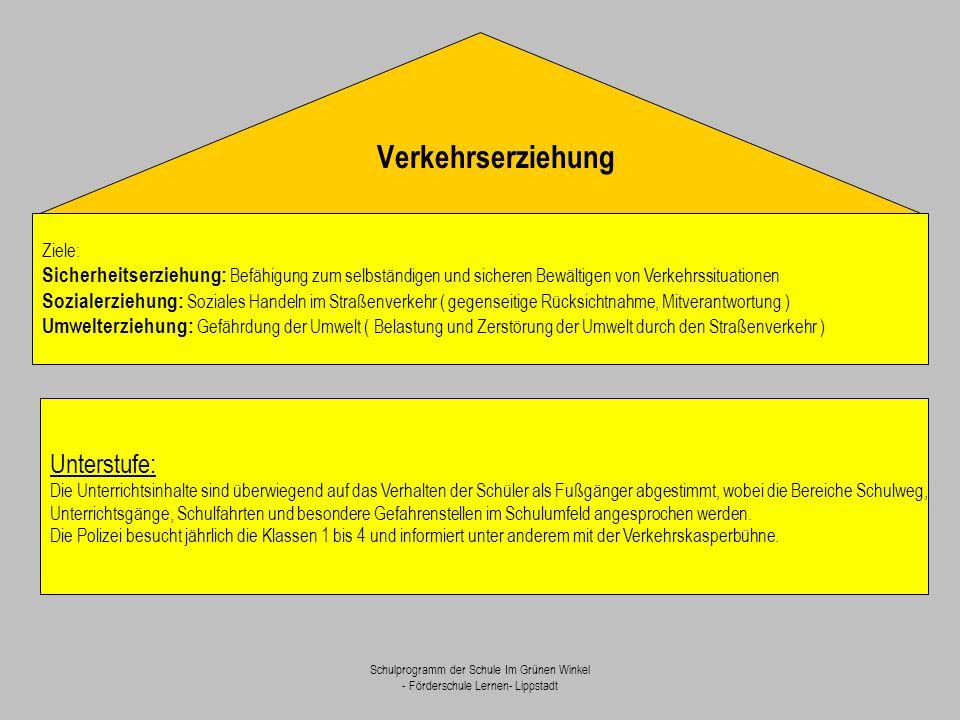 Schulprogramm der Schule Im Grünen Winkel - Förderschule Lernen- Lippstadt Ziele: Sicherheitserziehung: Befähigung zum selbständigen und sicheren Bewä