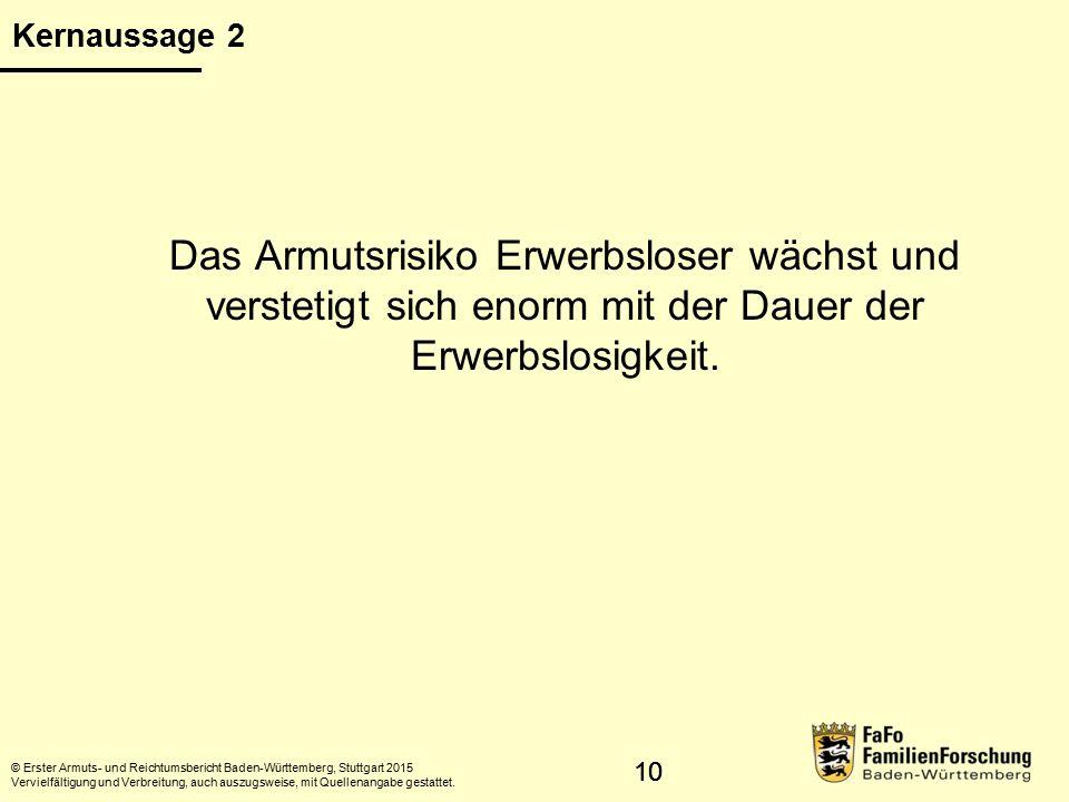 11 Armutsgefährdung und Erwerbsstatus © Erster Armuts- und Reichtumsbericht Baden-Württemberg, Stuttgart 2015 Vervielfältigung und Verbreitung, auch auszugsweise, mit Quellenangabe gestattet.