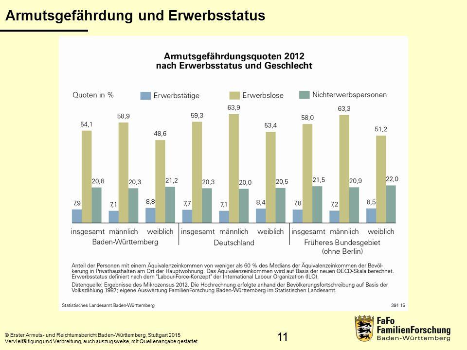 12 Armutsgefährdung von Langzeit- und Extremlangzeiterwerbslosen © Erster Armuts- und Reichtumsbericht Baden-Württemberg, Stuttgart 2015 Vervielfältigung und Verbreitung, auch auszugsweise, mit Quellenangabe gestattet.