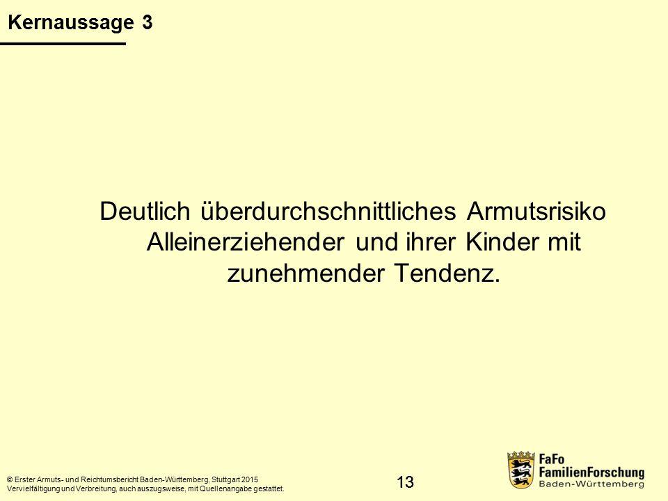 14 Alleinerziehende und ihre Kinder © Erster Armuts- und Reichtumsbericht Baden-Württemberg, Stuttgart 2015 Vervielfältigung und Verbreitung, auch auszugsweise, mit Quellenangabe gestattet.